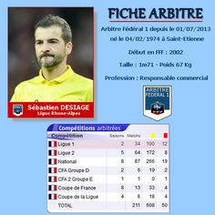 Sébastien DESIAGE - Ligue Rhône-Alpes