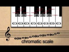 Lesson 10: Chromatic scales and the half step | Reading music | Khan Academy