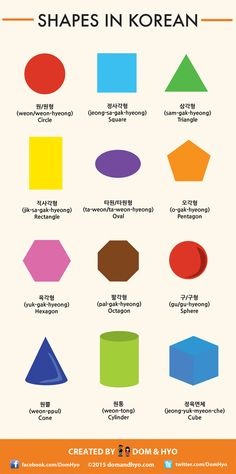 Know your Shapes in Korean