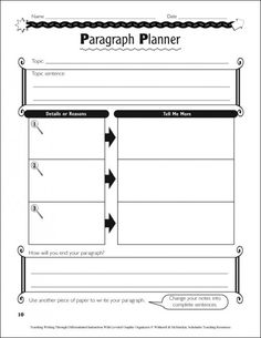 Differentiated Instruction Graphic Organizers | Through Differentiated Instruction With Leveled Graphic Organizers ...