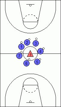 F-A-S-T - Fun Youth Basketball Drill