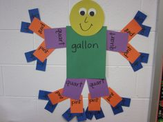 Make a Gallon man (or girl) to help students learn capacity units! So helpful! and fun!