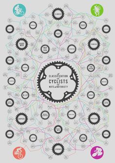 """Bike Art Infographic Print (Medium) - Classification of Cyclists of Note & Notoriety (Size A3, 16.5 x 11.5"""")"""