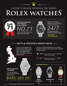 A Guide to Buying Pre-Owned Rolex