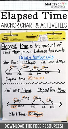 Students can refer to this Elapsed Time Anchor Chart. Use the Number Line strategy to practice elapsed time. You will also find free practice pages to use during guided math groups. Math Charts, Math Anchor Charts, Guided Math Groups, Fourth Grade Math, Elapsed Time, Math Strategies, Teaching Math, Math Games, Math Activities