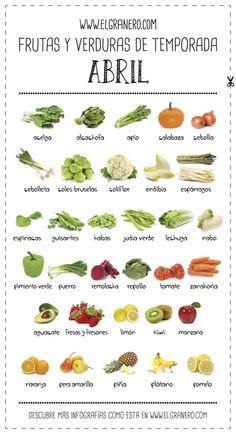 frutas_verduras_meses_abr_traz.indd Fitness Nutrition, Healthy Nutrition, Healthy Life, Healthy Recipes, Healthy Food, Eco Garden, Home Vegetable Garden, Healthy Exercise, Seasonal Food