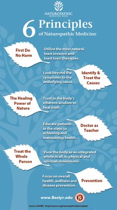 Naturopathic doctors are guided by these 6 principles. So for day 2 of Naturopath … - Nutrition Holistic Medicine, Holistic Healing, Natural Medicine, Herbal Medicine, Natural Healing, Medicine Logo, Medicine Quotes, Natural Cures, Chakra