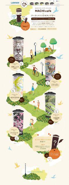 Unique Web Design, Lawson Machi Cafe #webdesign #design (http://www.pinterest.com/aldenchong/)