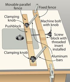 Router fence hack - Once the fixed fence is clamped in place, the microadjuster dials in the precise fence location. This is especially handy for making multiple passes at increasing depths, should you own a small-motored router or need to hog away large amounts of material.