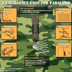 Paracord uses                                                                                                                                                                                 More