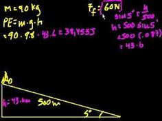 Work and energy problem with friction  Video by Khan Academy