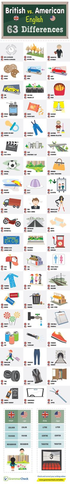 British vs. American English: 63 Differences  Anna comments: as an American working in a British school I very much appreciate this graphic!! I think that even if the emphasis is on British or American English that the children should be aware of some simple differences in vocabulary between different English dialects