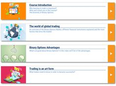 30 seconds binary options trading strategy