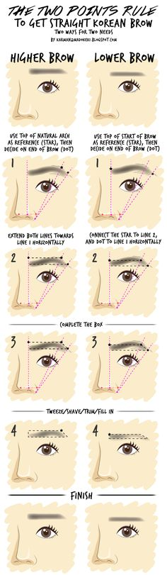 HOW TO: Shape and Groom Eyebrow (For Beginners) | MADOKEKI makeup reviews, tutorials, and beauty