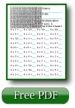 Molar Mass Worksheets Excel Multiplication Facts To  Love These Worksheets Come With Answer  A An The Worksheets For Grade 3 with Adding And Subtracting 10 Worksheets Word  Fun Multiplication Worksheets Charts Flash Cards Vocabulary Worksheets For Middle School
