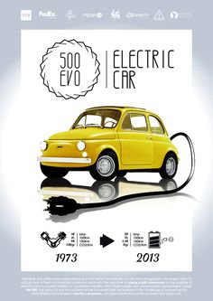 #Chaplane #Electric #Car #Fiat #500