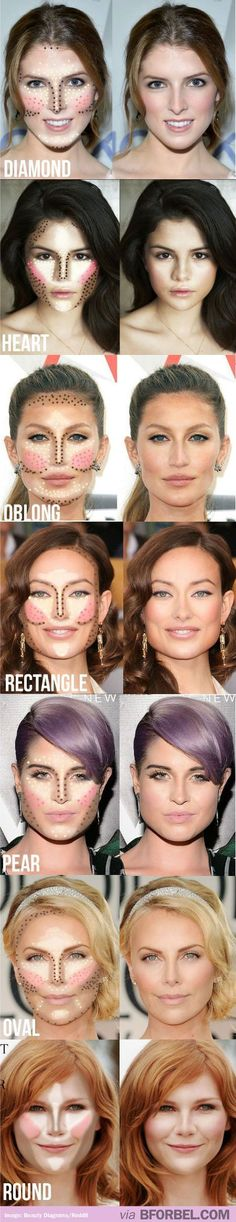 Face Contouring Diagram By Face Shape