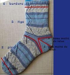 Tricoter ses chaussettes : Introduction Knitting Accessories, Socks, Fashion, Knit Socks, Knitting Socks, Slipper, Tights, Tejidos, Tuto Tricot