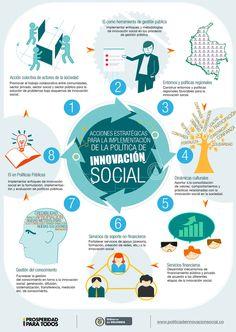 Gestión colectiva de ideas para la innovación social #infografía #innovaciónsocial