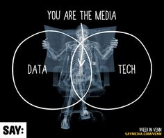 The Quantified Self: You Are the Media