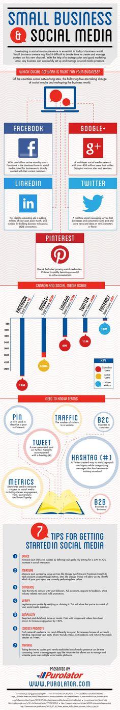 Nice 49 Marketing Strategies Infographic for Entrepreneurs Check more at http://dougleschan.com/the-recruitment-guru/infographics/49-marketing-strategies-infographic-for-entrepreneurs/
