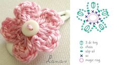 @ Lanas de Ana: HOW TO: Simple Flower Hairclips - written pattern also
