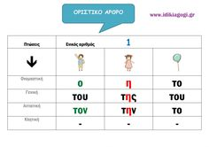 Document-page-001 (1) Learn Greek, Greek Language, Class Decoration, Home Schooling, Happy Kids, Learning Activities, Special Education, Grammar, Back To School