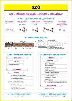 comeniuskft.hu taneszkozok nyelvtan6.jpg
