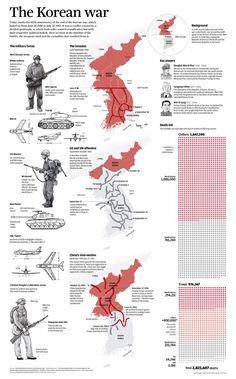 Infographic: The Korean war by Adolfo Arranz, Brian Wang. South China Morning Post, July infographic Infographic: The Korean war by Adolfo Arranz, Brian Wang History Facts, World History, Historical Maps, Teaching History, History Education, Korean War, Interesting History, North Korea, Vietnam War