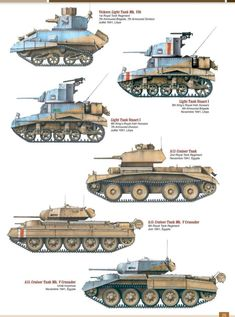 Military Weapons, Military Art, Military History, Army Vehicles, Armored Vehicles, Armored Car, North African Campaign, Military Equipment, British Army Equipment