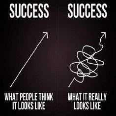 What Success Is