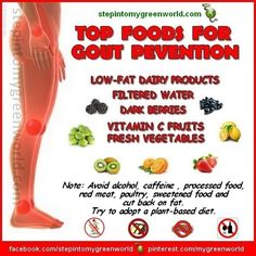 106 Best Foods To Eat For Gout Images On Pinterest Healthy Eating
