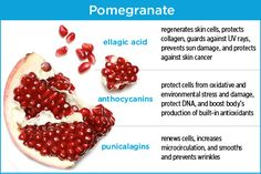 Beauty Benefits of Pomegranates   Women's Health Healthy Living Blog: Be Beautiful from the Inside Out