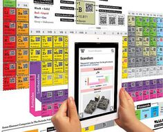Periodical Table of Elements with QR Code