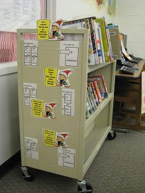 Library Safari: Book Return Sanity Savers - not for this year but perhaps in the future