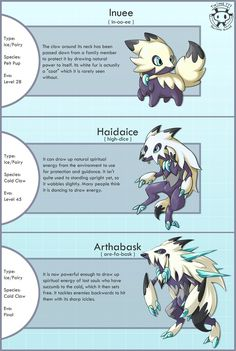 New Alaskan Canine Fakemon by Twime777