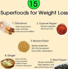 Top 15 Weight Loss Foods by Katherine Gray