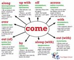 Learning English made easy by using pictures to help you understand what certain words mean. English Verbs, English Fun, English Writing, English Study, English Lessons, English Grammar, English Prepositions, Gcse English, Grammar And Vocabulary