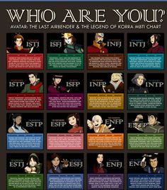 So I'm pretty sure about the E and the J, but not the other half of my personality. ;) So which of the bottom four would y'all say I am?