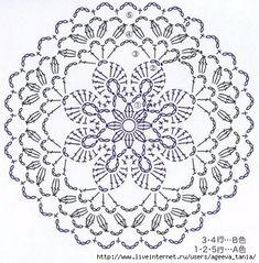 Trendy ideas for crochet blanket flower ganchillo Crochet Doily Patterns, Crochet Diagram, Crochet Squares, Crochet Chart, Crochet Granny, Crochet Designs, Crochet Doilies, Crochet Flowers, Motif Hexagonal