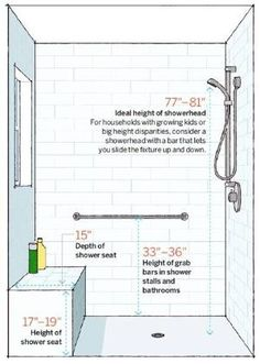 Important Numbers Every Homeowner Should Know Shower stalls should allow room for a shower seat, grab bars, and adjustable shower heads.Shower stalls should allow room for a shower seat, grab bars, and adjustable shower heads. Bathroom Renos, Bathroom Layout, Bathroom Ideas, Bathroom Cabinets, Bath Ideas, Design Bathroom, Budget Bathroom, Bathroom Vanities, Kitchen Layout
