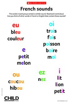 French word sounds - llama - French word sounds The words in each group contain a similar sound. Read each word aloud. Can children think of other words in French or English that contain these sounds? French Basics, French For Beginners, French Flashcards, French Worksheets, French Language Lessons, French Language Learning, Spanish Lessons, Spanish Language, Spanish Class