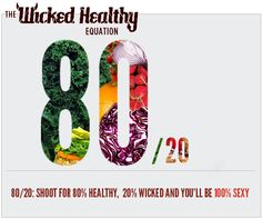 The Wicked Healthy Equation