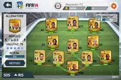 Fifa 14 FUT updated full Serie A team