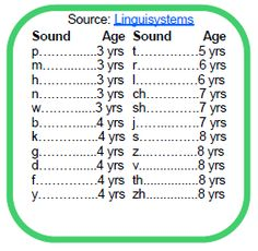 Speech and Language Kids: How to Teach Your Child to Say a New Sound. Pinned by SOS Inc. Resources. Follow all our boards at pinterest.com/sostherapy for therapy resources.