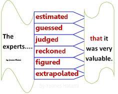"""estimate"" ""guess"" ""judge"" ""reckon"" ""figure"" 1979731_657189201019932_311392954_n.png (528×421)"