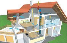 Schiedel : Kamin Systeme: Schiedel Wohnraumlüftung Loft, Furniture, Home Decor, Nursery Rhymes, Social Skills, Air Fresh, Parenting, Ad Home, Homes