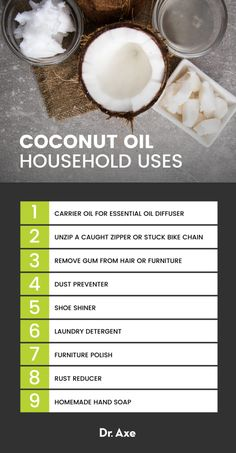 Coconut oil uses are countless and can be used for everything from deodorant to toothpaste and body lotion to weight loss aid. See over 70 DIY recipes plus which coconut oil to buy. Coconut Oil Lotion, Coconut Oil Coffee, Coconut Oil Beauty, Unrefined Coconut Oil, Coconut Oil For Teeth, Coconut Oil For Dogs, Coconut Oil Pulling, Cooking With Coconut Oil, Benefits Of Coconut Oil