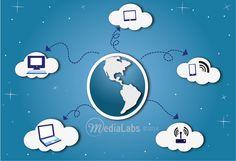 Virtual World Branding