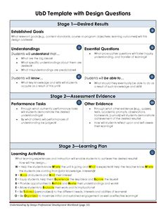 Backwards Design Lesson Plan Template New Calendar Template Fbkfobmv School Pinterest